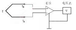 Thermoelectric sensor experimental circuit diagram