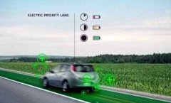 The role of temperature sensors in hybrid/electric vehicles