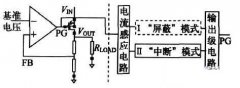 Overcurrent protection circuit design scheme with different current detection methods