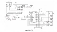 DC PTC thermistor constant temperature control system based on AT89C2051 chip