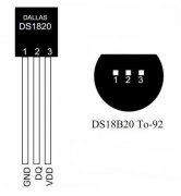 What is DS18B20?