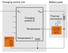 NTC thermistor temperature measurement protection applied to charging pile circuit design