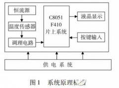 PT100 thermal resistance temperature measurement circuit design details - circuit diagram design